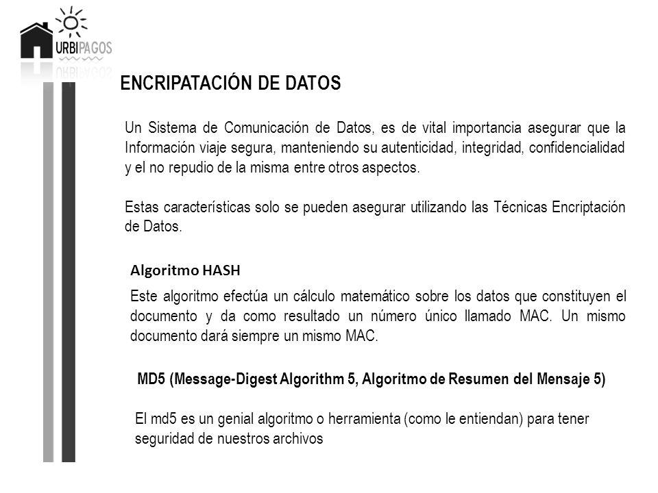 ENCRIPATACIÓN DE DATOS