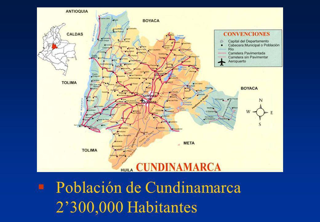 Población de Cundinamarca 2'300,000 Habitantes