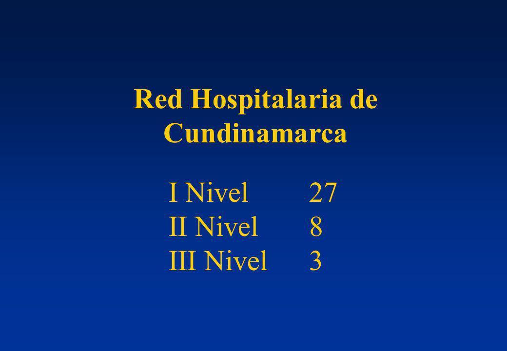 Red Hospitalaria de Cundinamarca