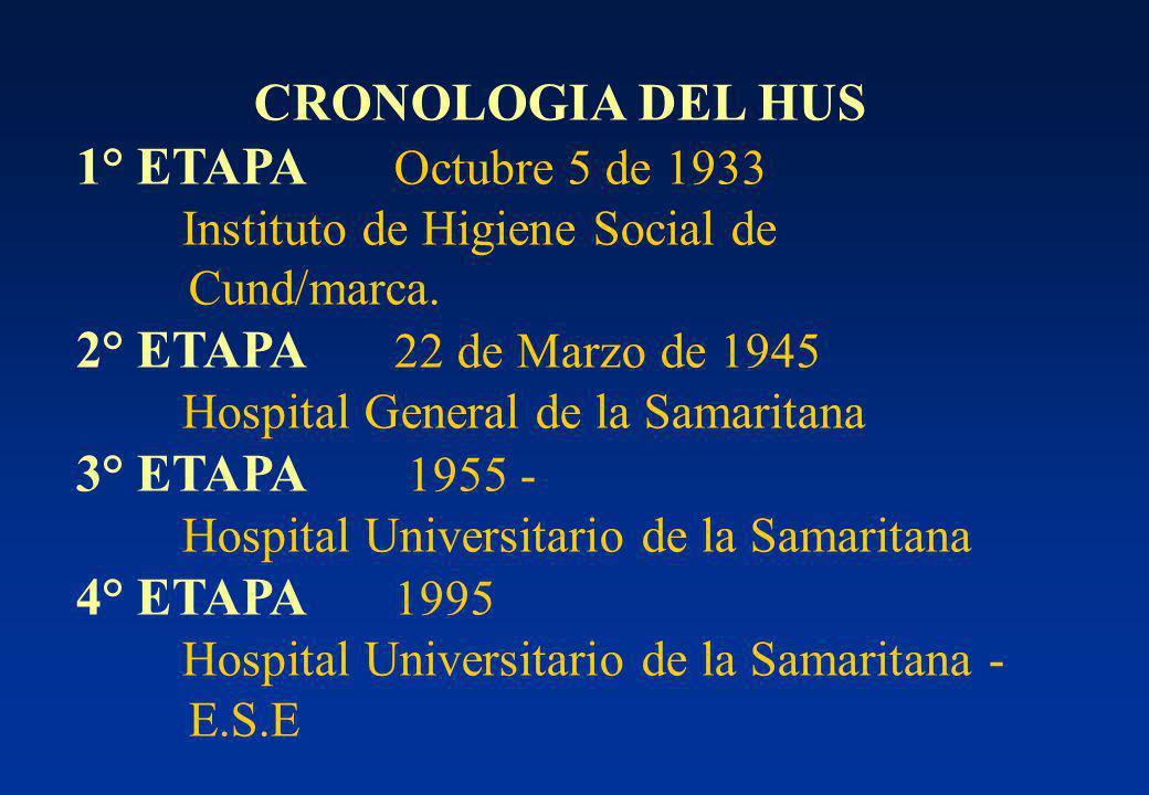 CRONOLOGIA DEL HUS 1° ETAPA Octubre 5 de 1933