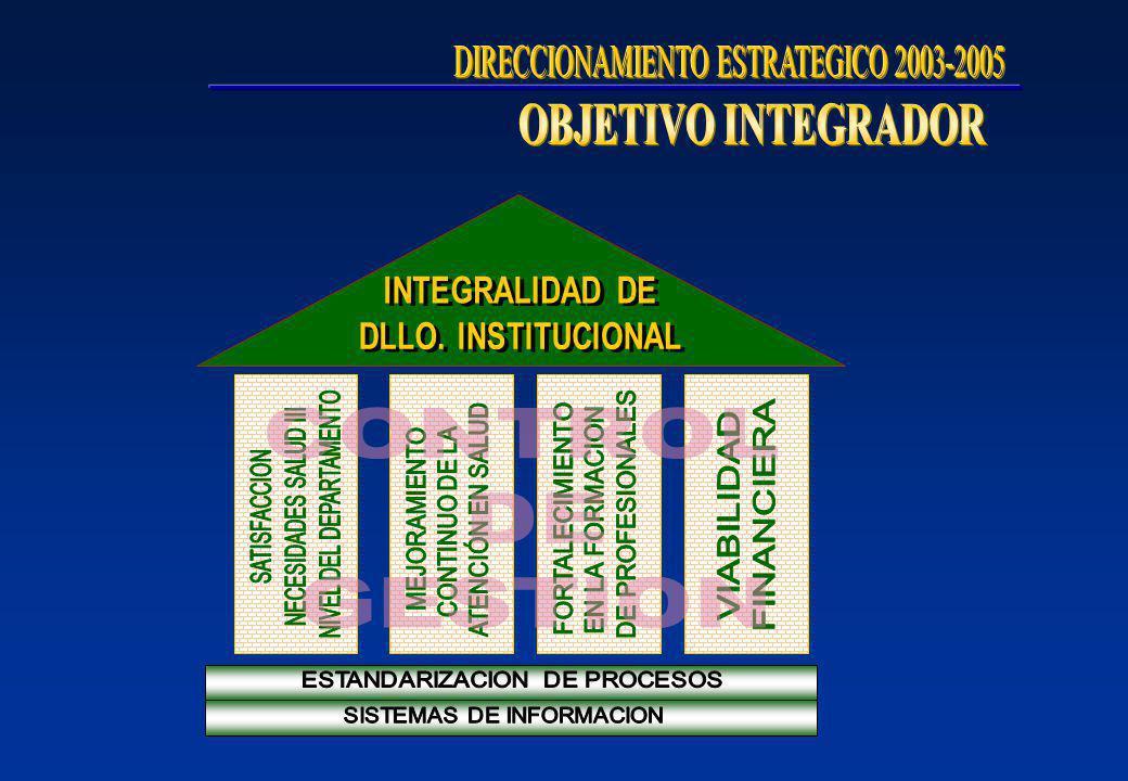DIRECCIONAMIENTO ESTRATEGICO 2003-2005 OBJETIVO INTEGRADOR