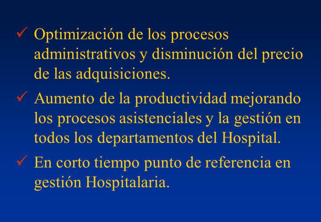 Optimización de los procesos administrativos y disminución del precio de las adquisiciones.