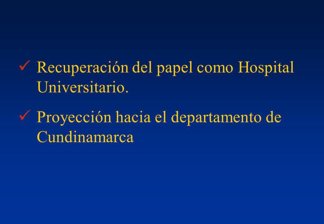 Recuperación del papel como Hospital Universitario.