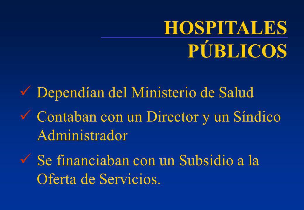 HOSPITALES PÚBLICOS Dependían del Ministerio de Salud