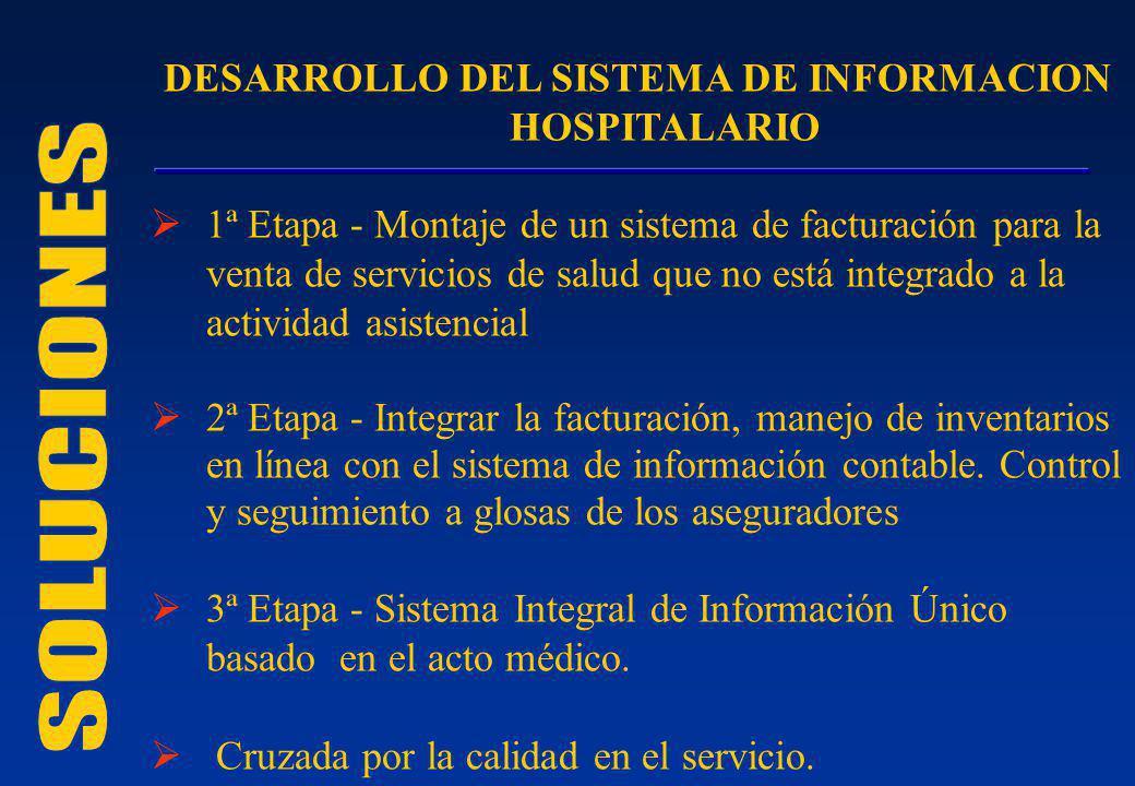 DESARROLLO DEL SISTEMA DE INFORMACION HOSPITALARIO