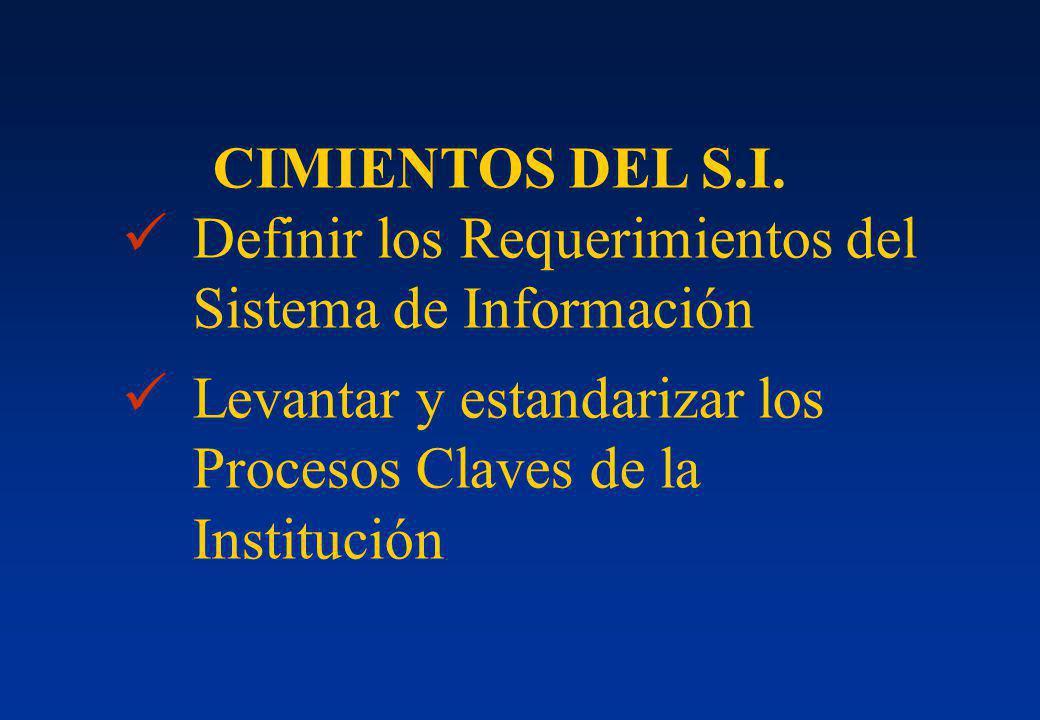 CIMIENTOS DEL S.I. Definir los Requerimientos del Sistema de Información.