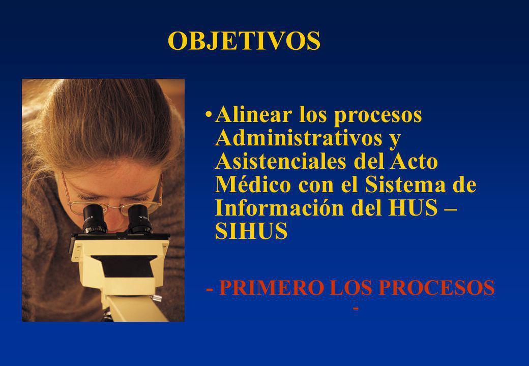 - PRIMERO LOS PROCESOS -