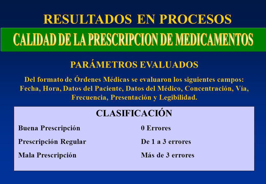 RESULTADOS EN PROCESOS CALIDAD DE LA PRESCRIPCION DE MEDICAMENTOS