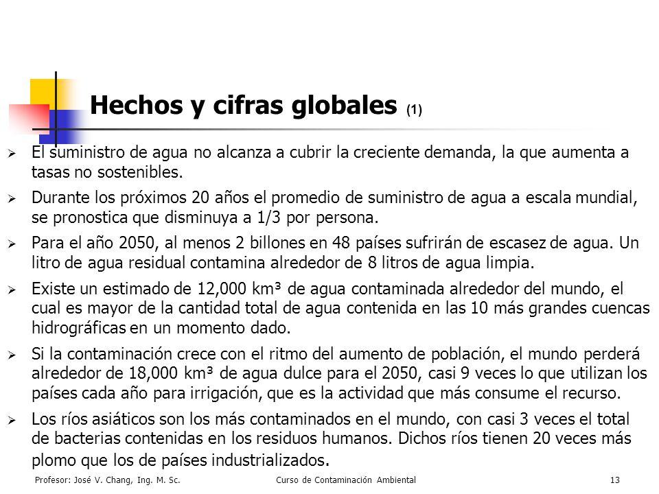 Hechos y cifras globales (1)