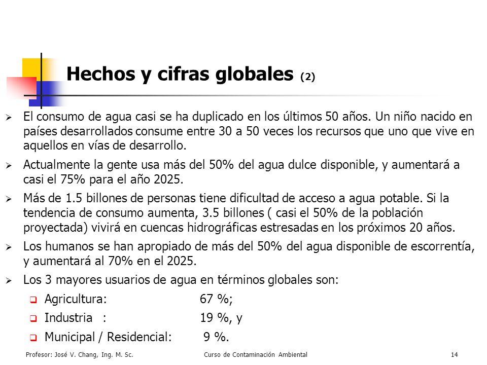 Hechos y cifras globales (2)
