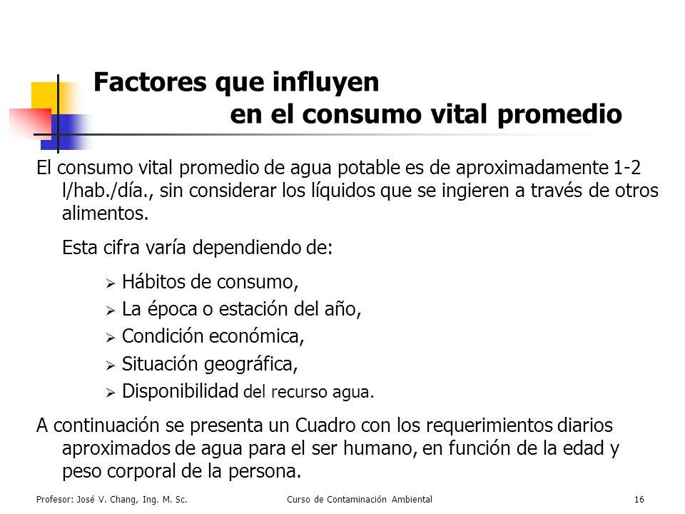 Factores que influyen en el consumo vital promedio