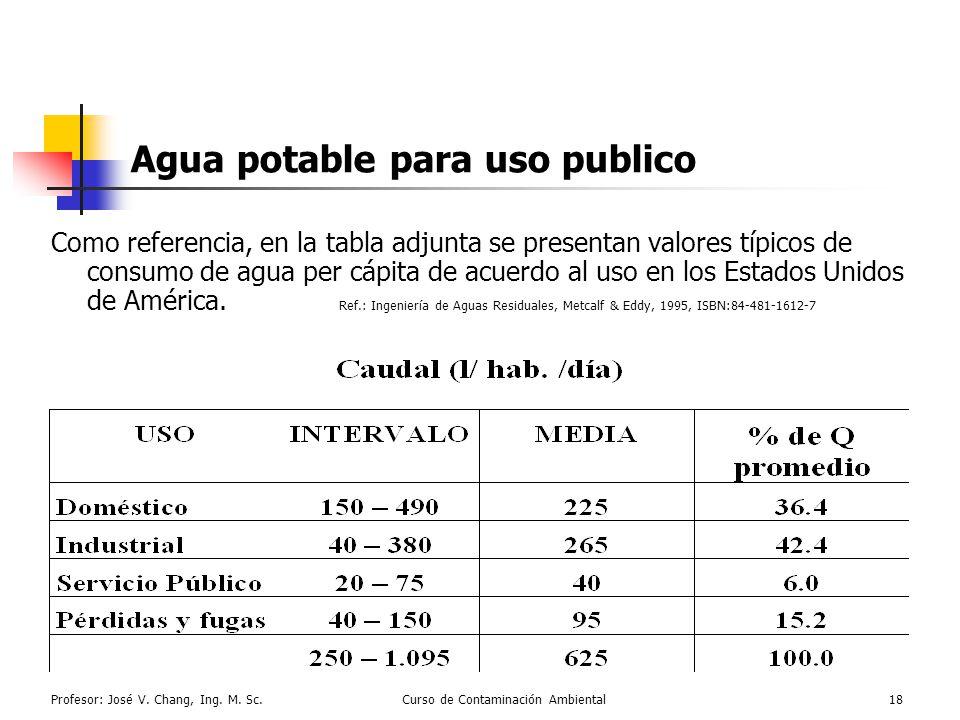 Agua potable para uso publico