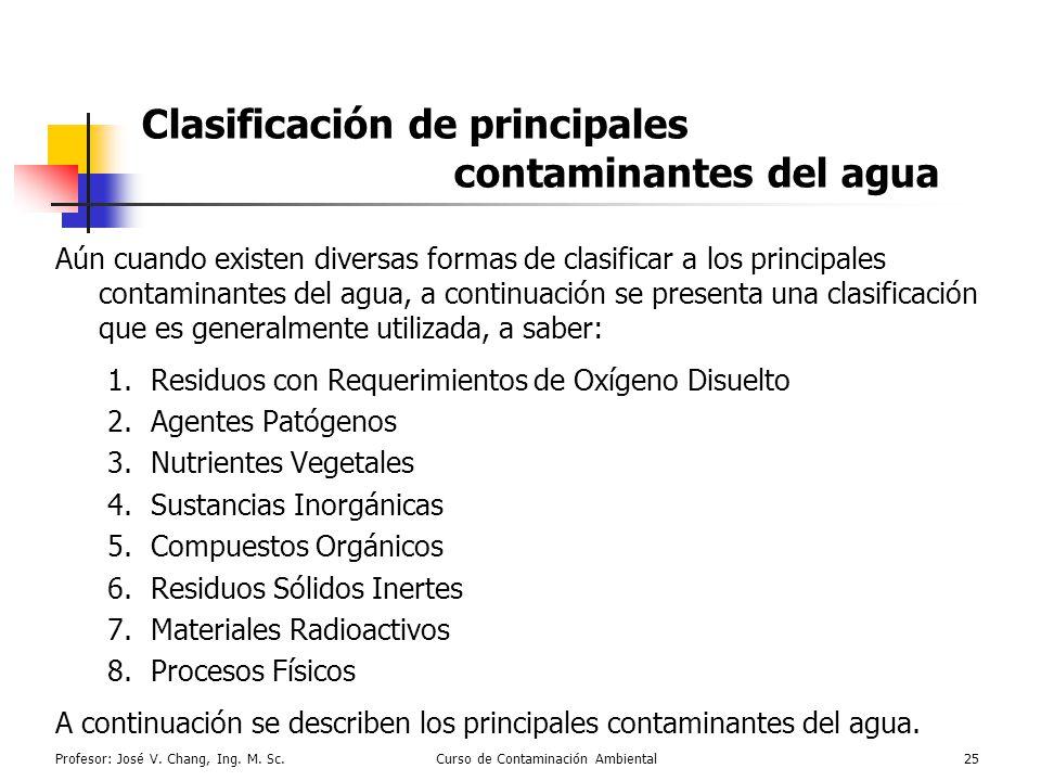 Clasificación de principales contaminantes del agua