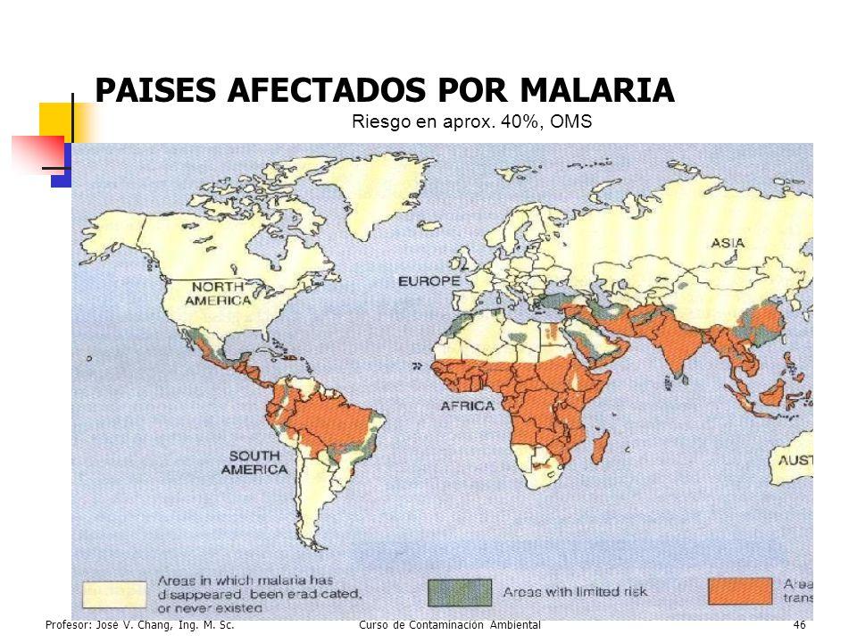PAISES AFECTADOS POR MALARIA Riesgo en aprox. 40%, OMS