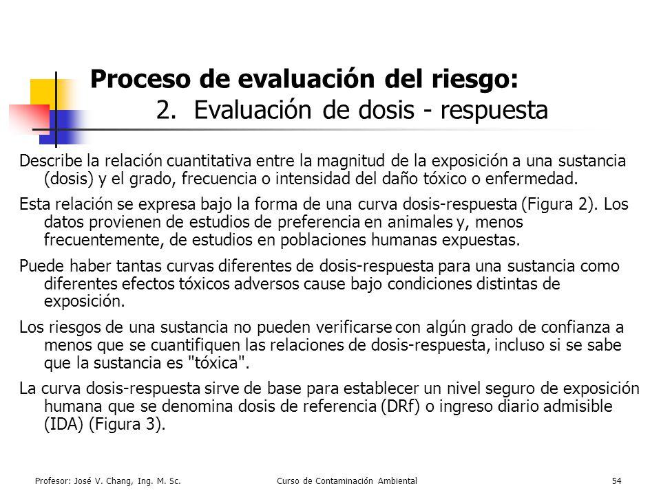 Proceso de evaluación del riesgo: 2. Evaluación de dosis - respuesta