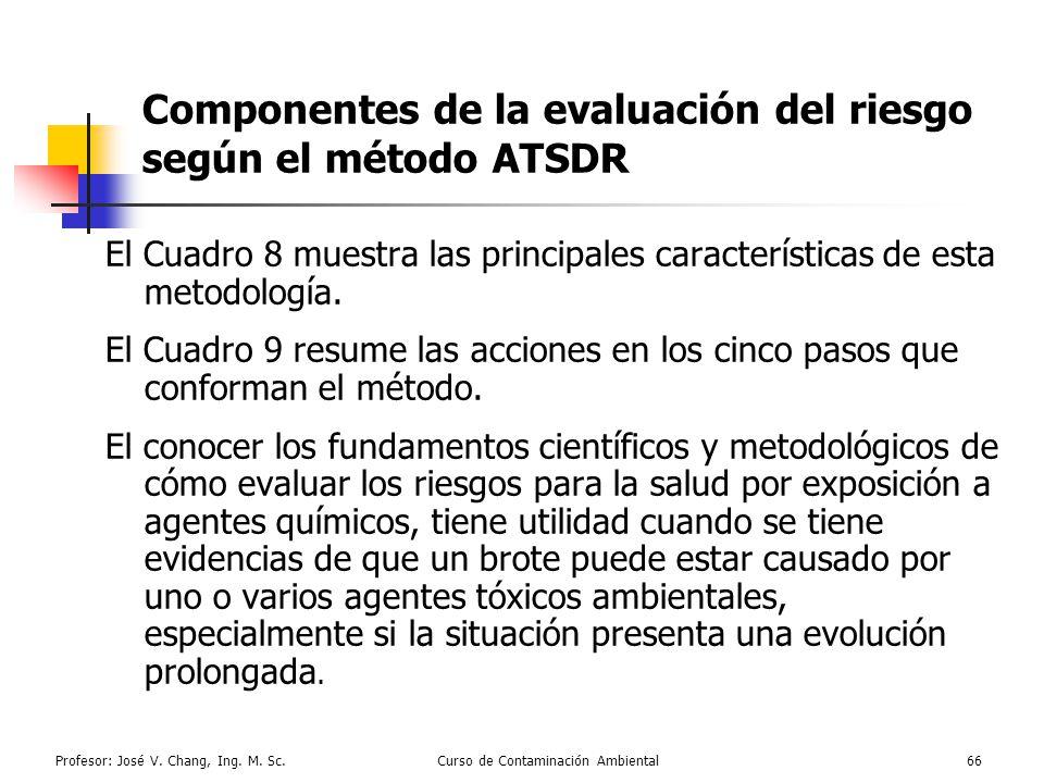 Componentes de la evaluación del riesgo según el método ATSDR
