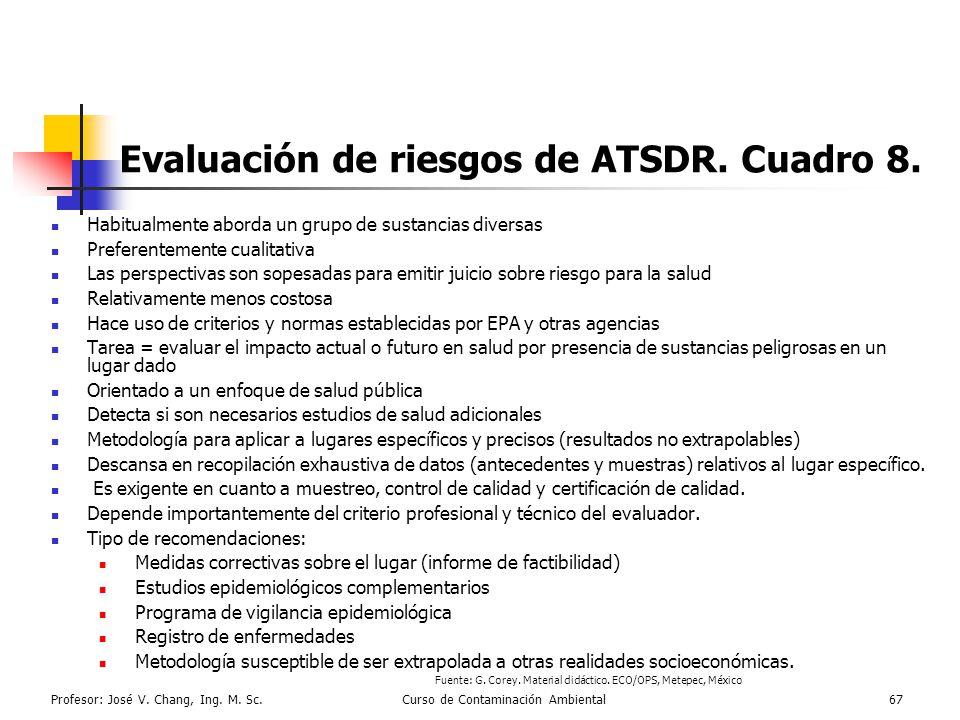 Evaluación de riesgos de ATSDR. Cuadro 8.