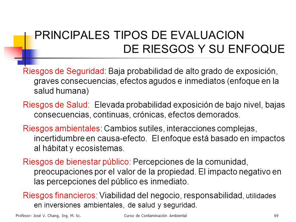 PRINCIPALES TIPOS DE EVALUACION DE RIESGOS Y SU ENFOQUE