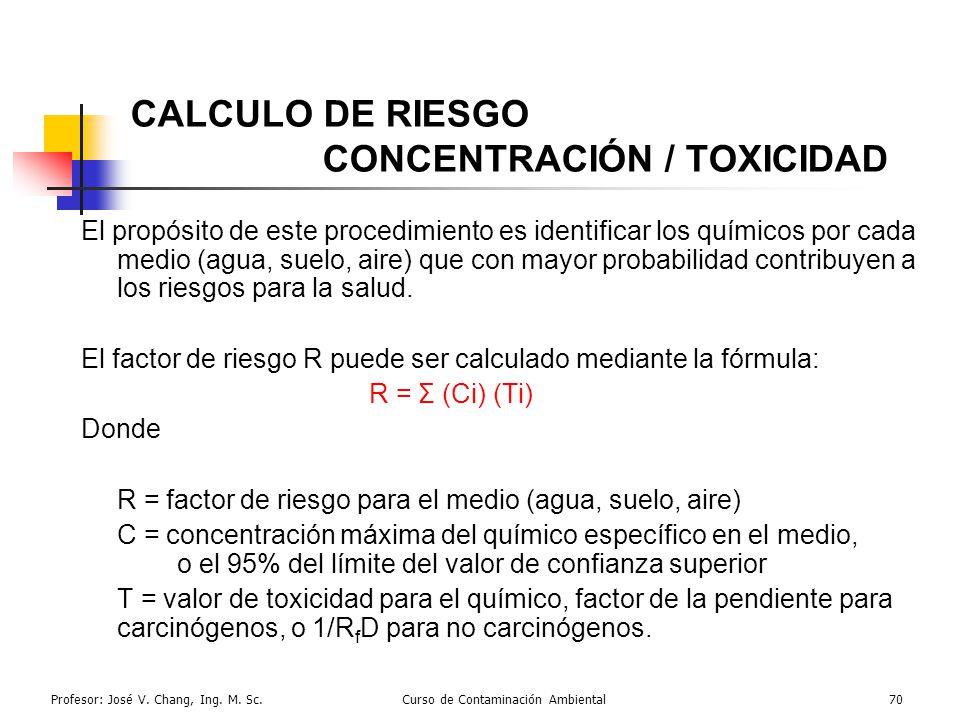 CALCULO DE RIESGO CONCENTRACIÓN / TOXICIDAD