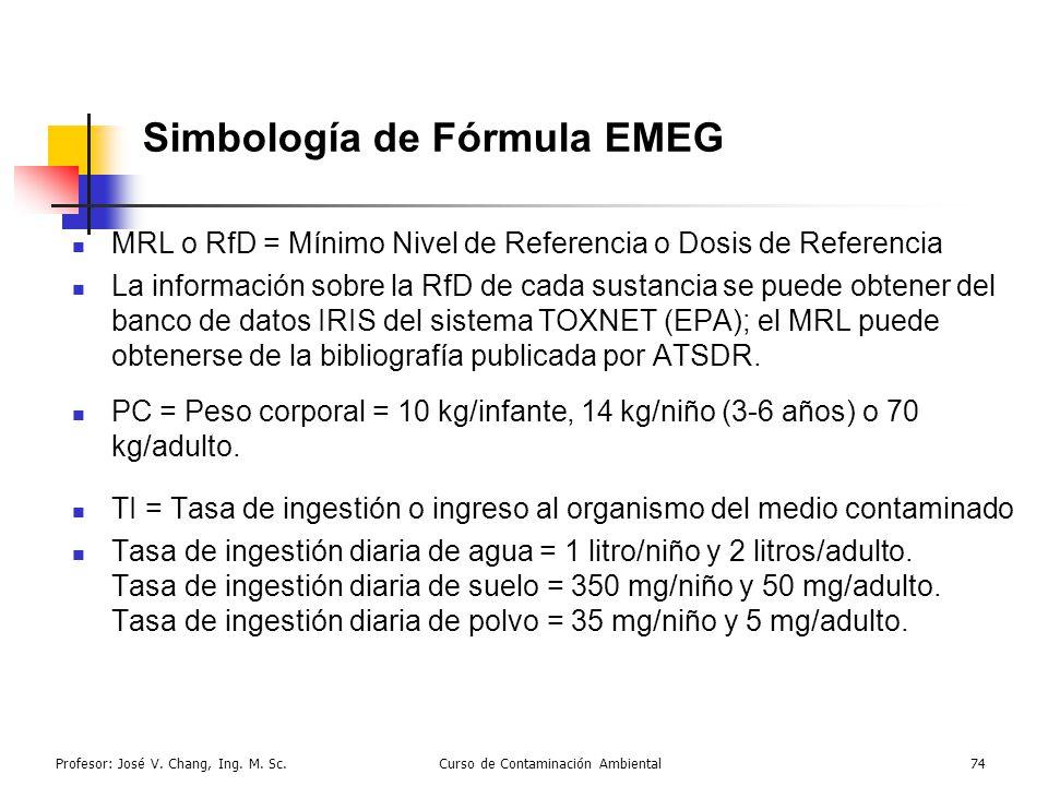 Simbología de Fórmula EMEG