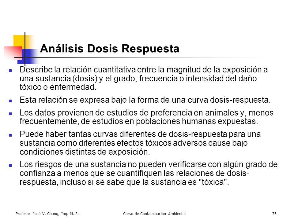 Análisis Dosis Respuesta
