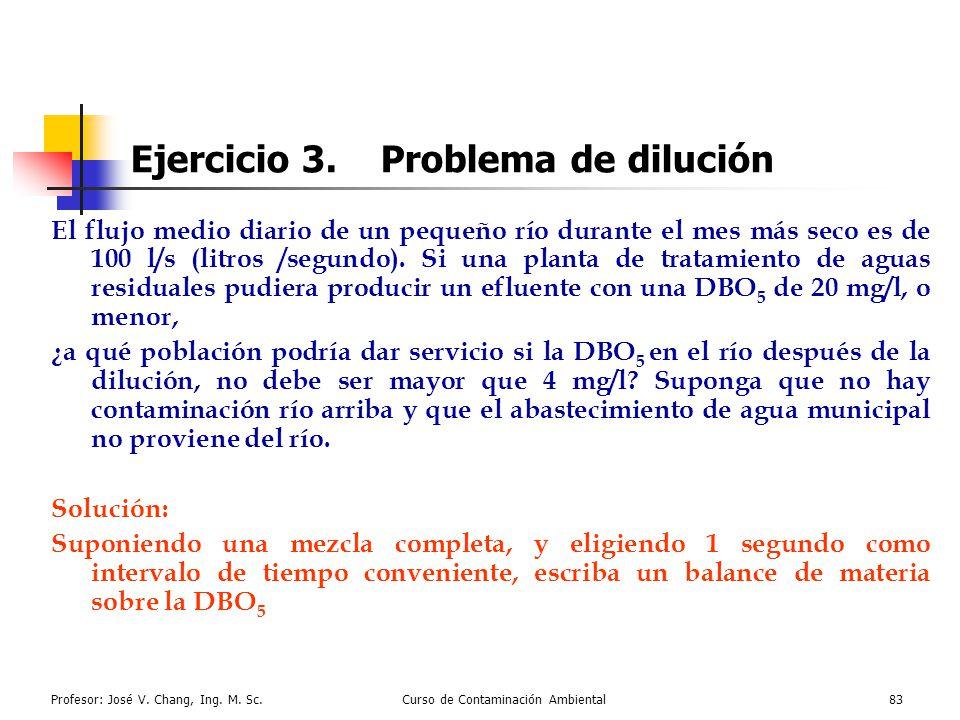 Ejercicio 3. Problema de dilución