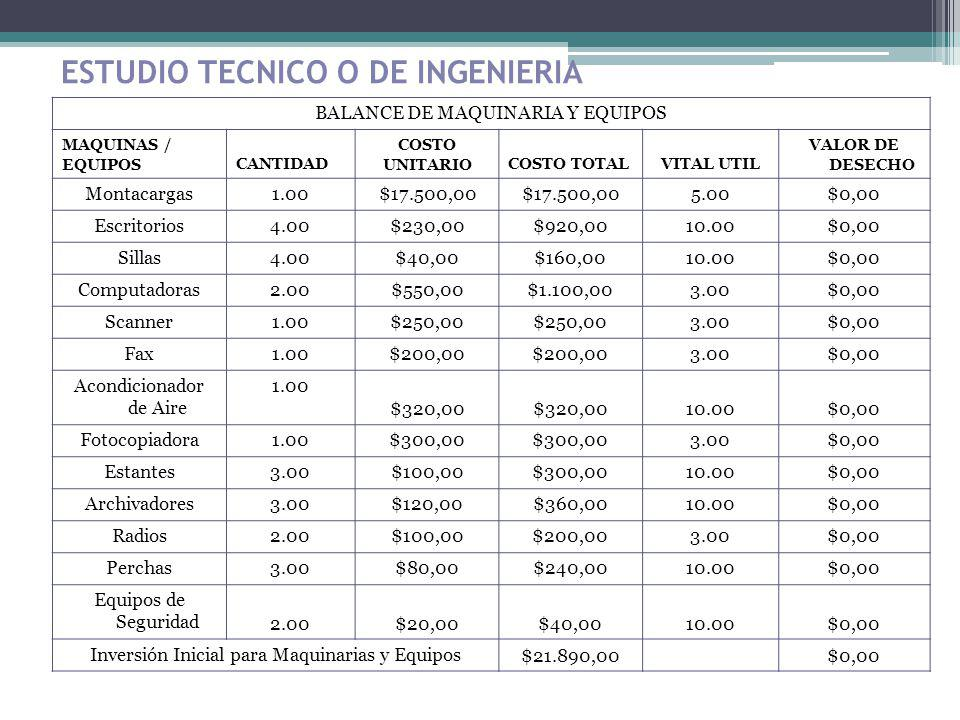 ESTUDIO TECNICO O DE INGENIERIA
