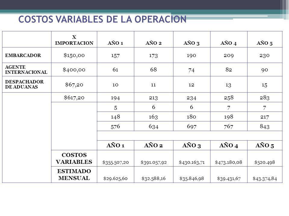 COSTOS VARIABLES DE LA OPERACION