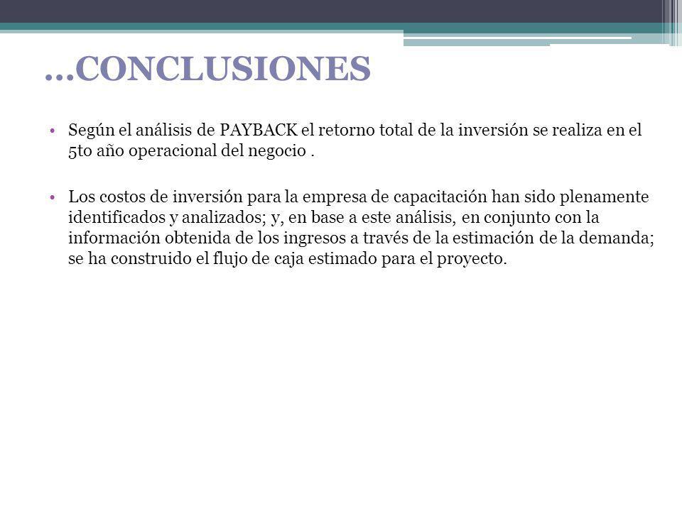 …CONCLUSIONES Según el análisis de PAYBACK el retorno total de la inversión se realiza en el 5to año operacional del negocio .