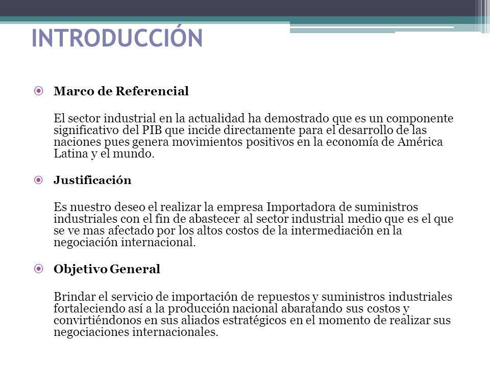 INTRODUCCIÓN Marco de Referencial