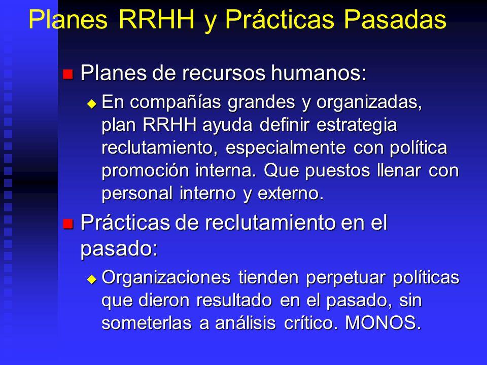Planes RRHH y Prácticas Pasadas