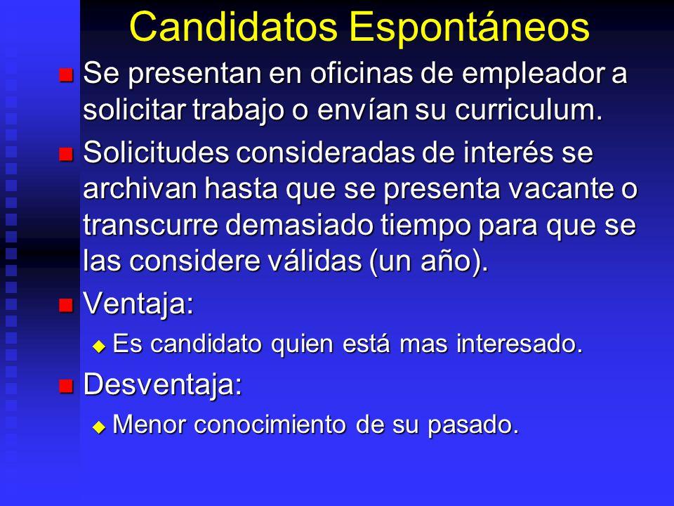Candidatos Espontáneos