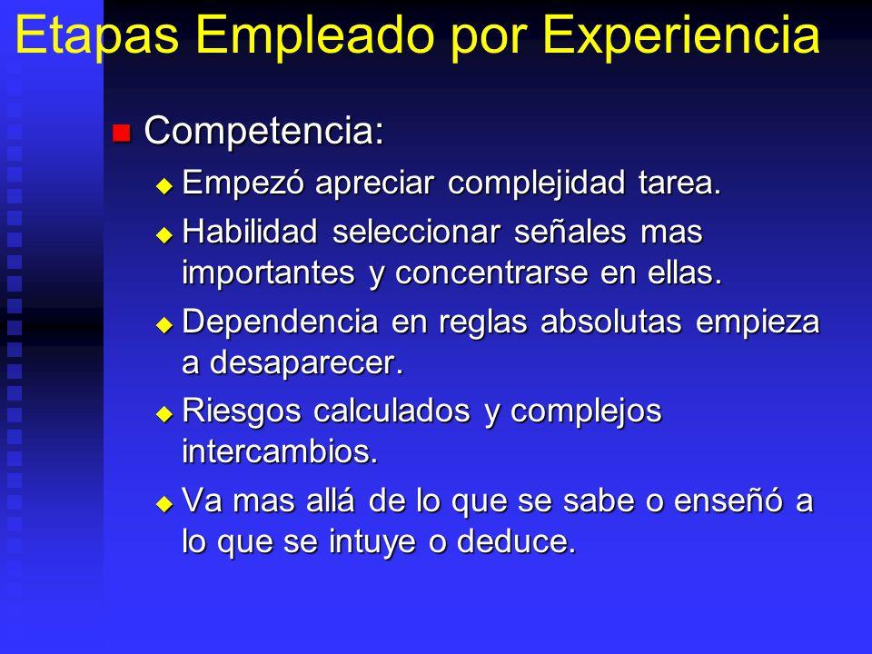 Etapas Empleado por Experiencia