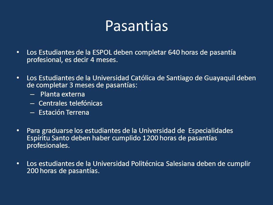 Pasantias Los Estudiantes de la ESPOL deben completar 640 horas de pasantía profesional, es decir 4 meses.