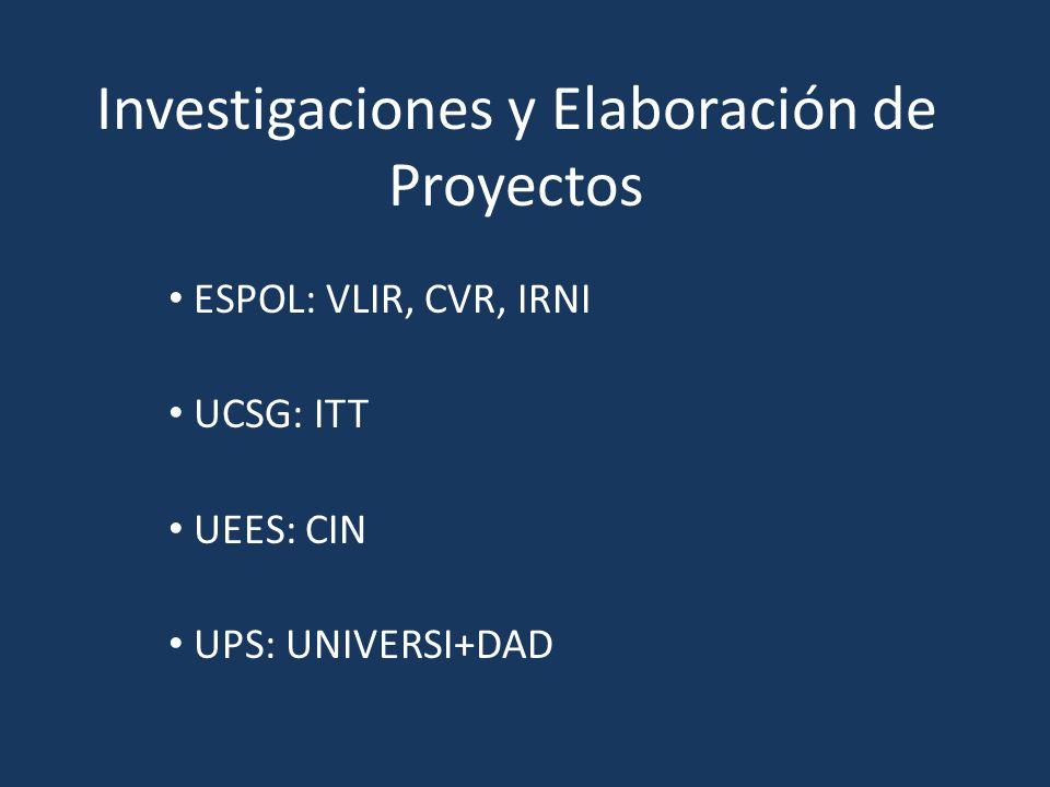 Investigaciones y Elaboración de Proyectos