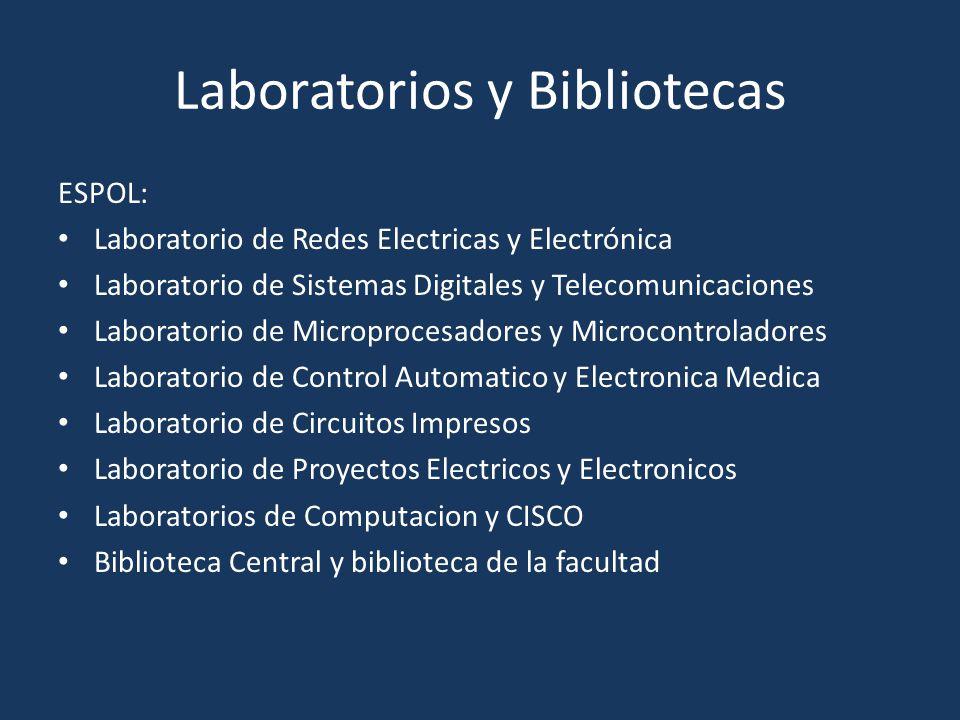 Laboratorios y Bibliotecas