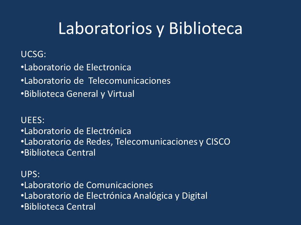 Laboratorios y Biblioteca