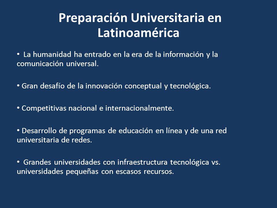 Preparación Universitaria en Latinoamérica