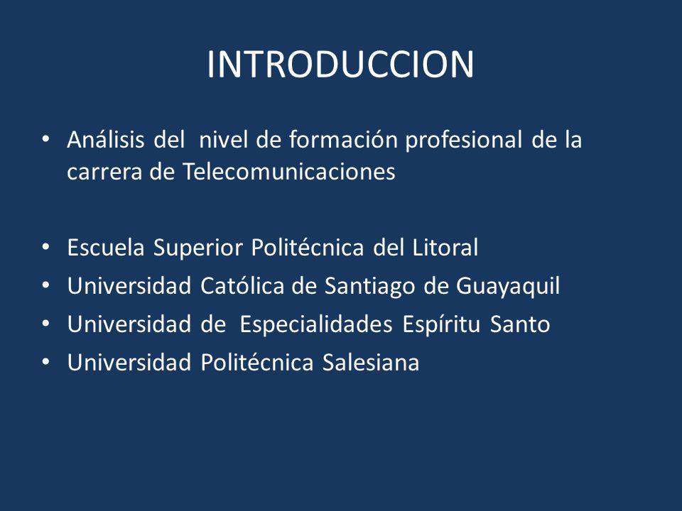 INTRODUCCION Análisis del nivel de formación profesional de la carrera de Telecomunicaciones. Escuela Superior Politécnica del Litoral.
