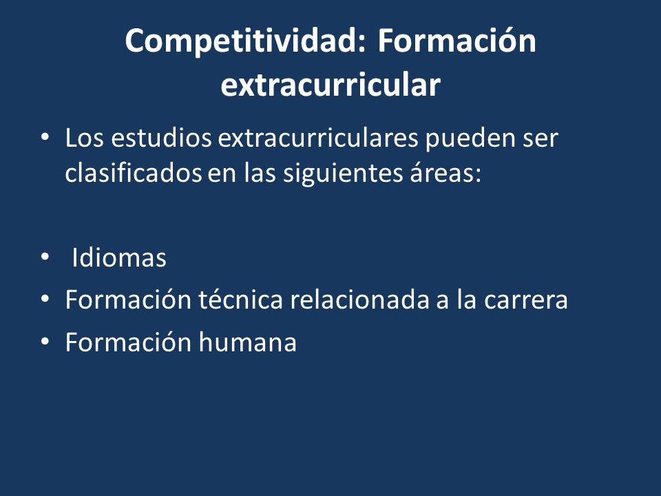 Competitividad: Formación extracurricular