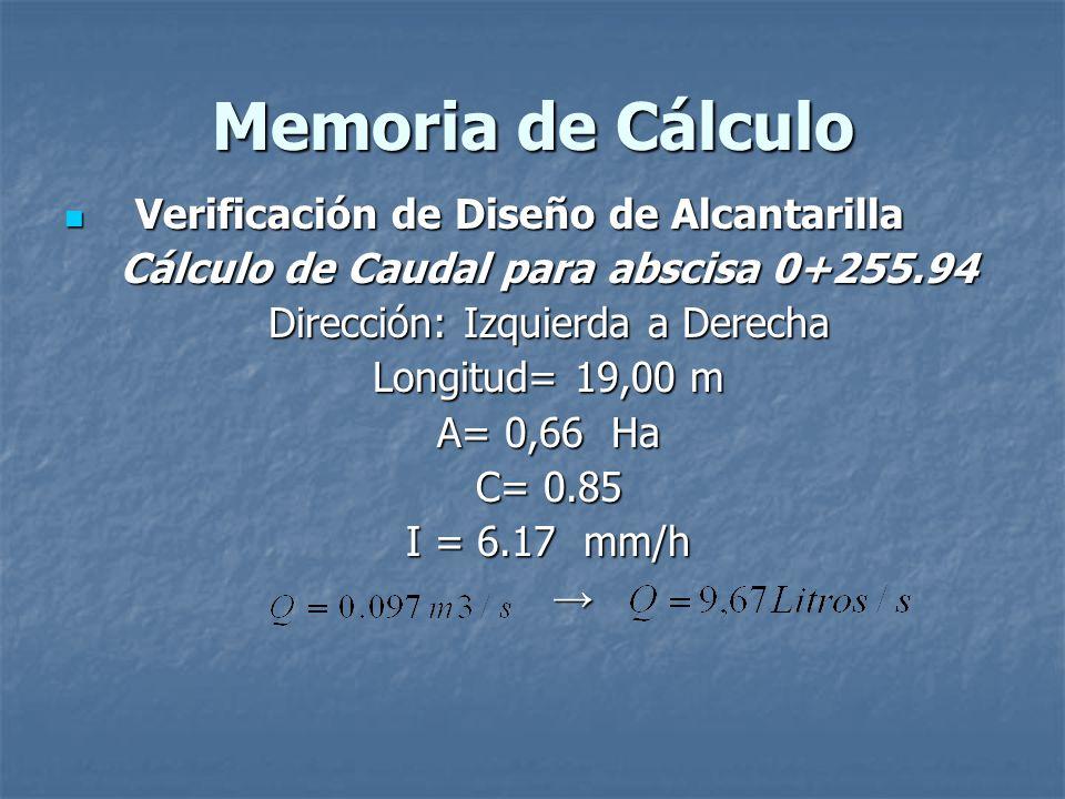 Cálculo de Caudal para abscisa 0+255.94