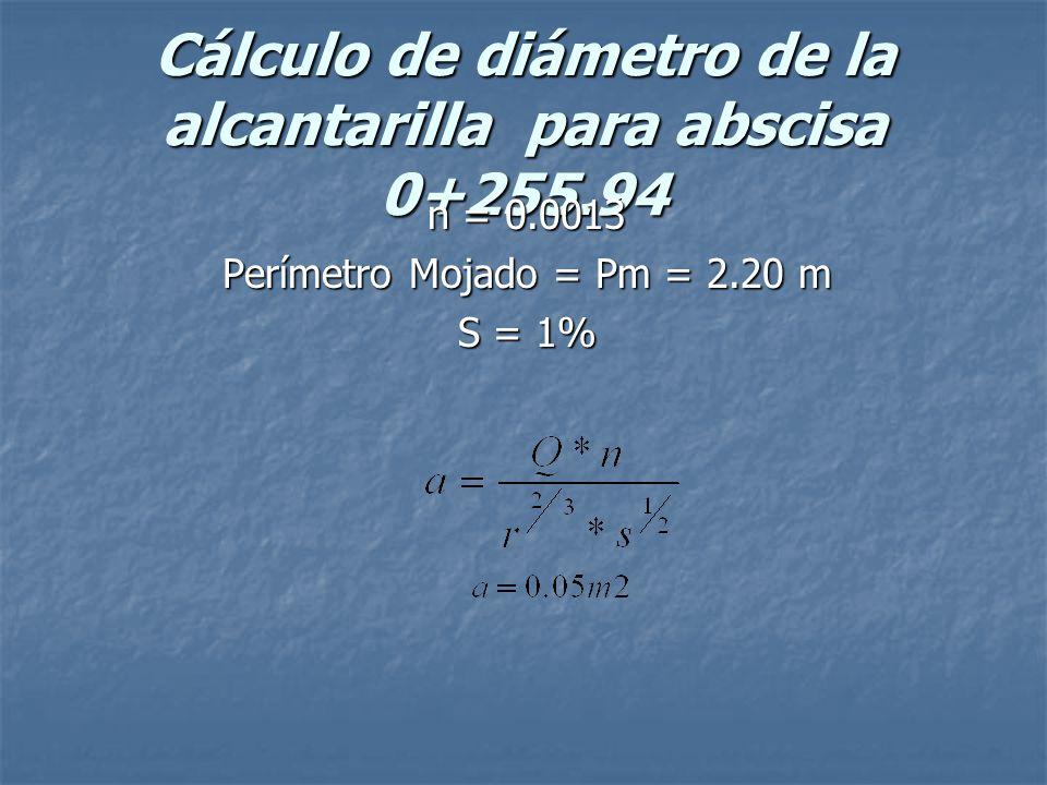 Cálculo de diámetro de la alcantarilla para abscisa 0+255.94