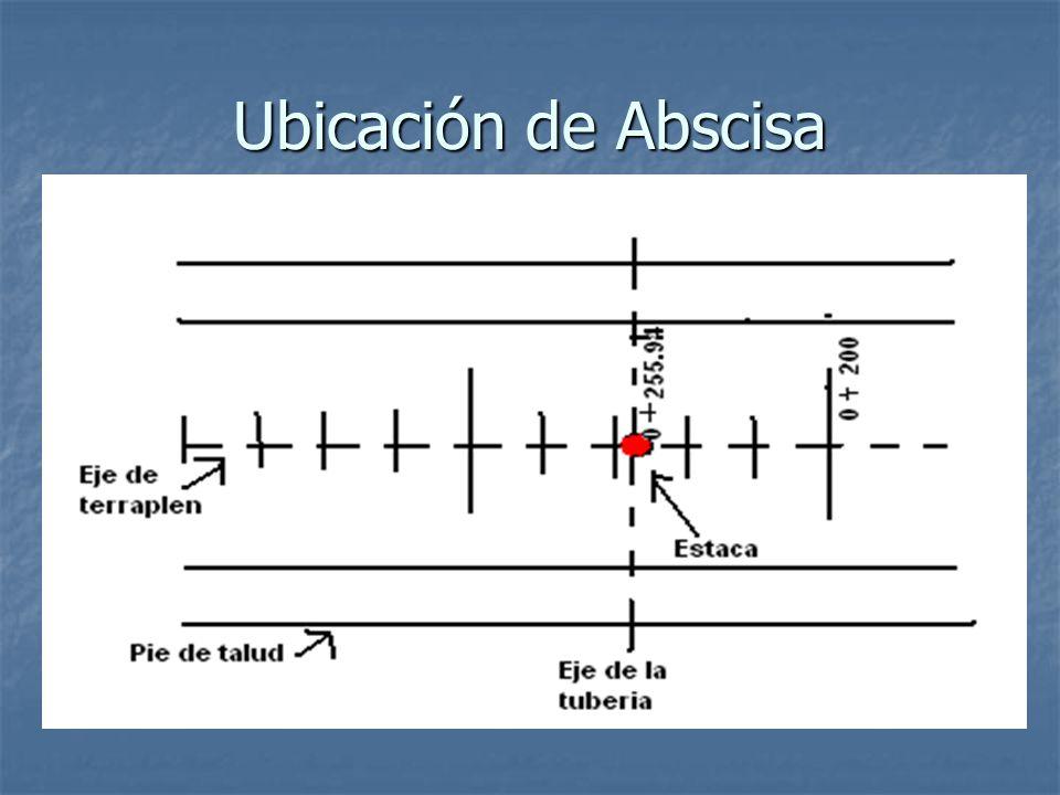 Ubicación de Abscisa