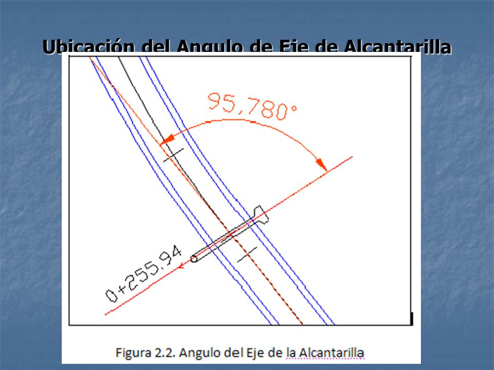 Ubicación del Angulo de Eje de Alcantarilla
