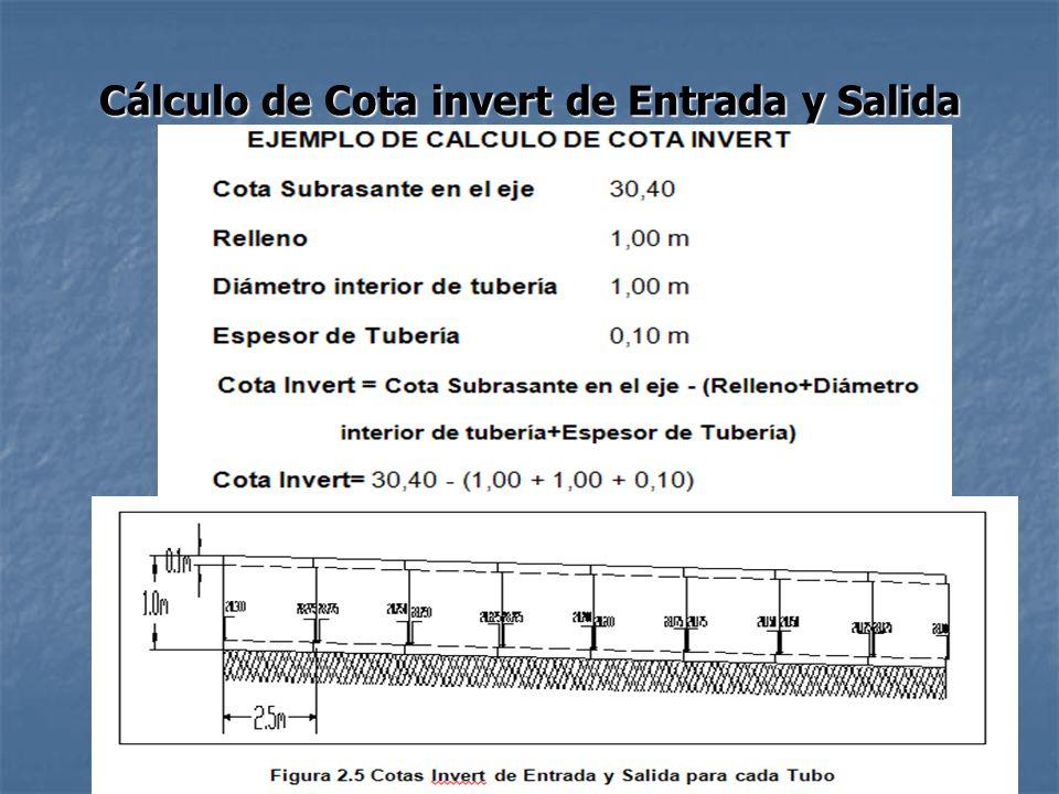 Cálculo de Cota invert de Entrada y Salida