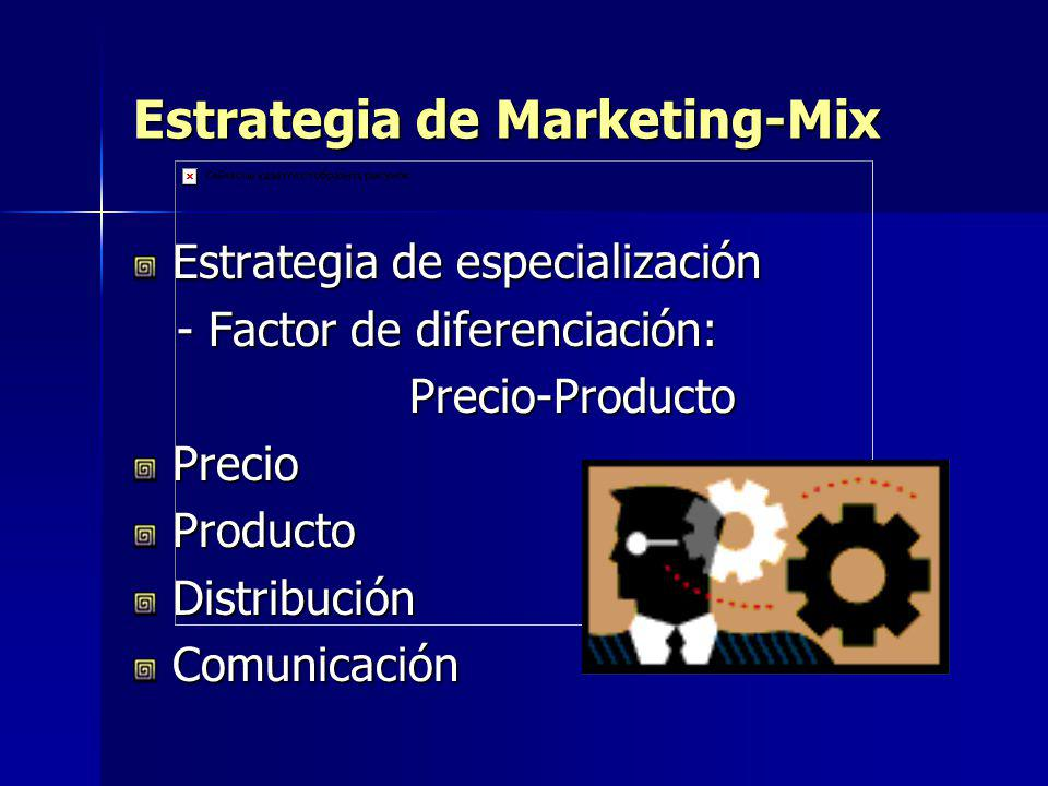 Estrategia de Marketing-Mix