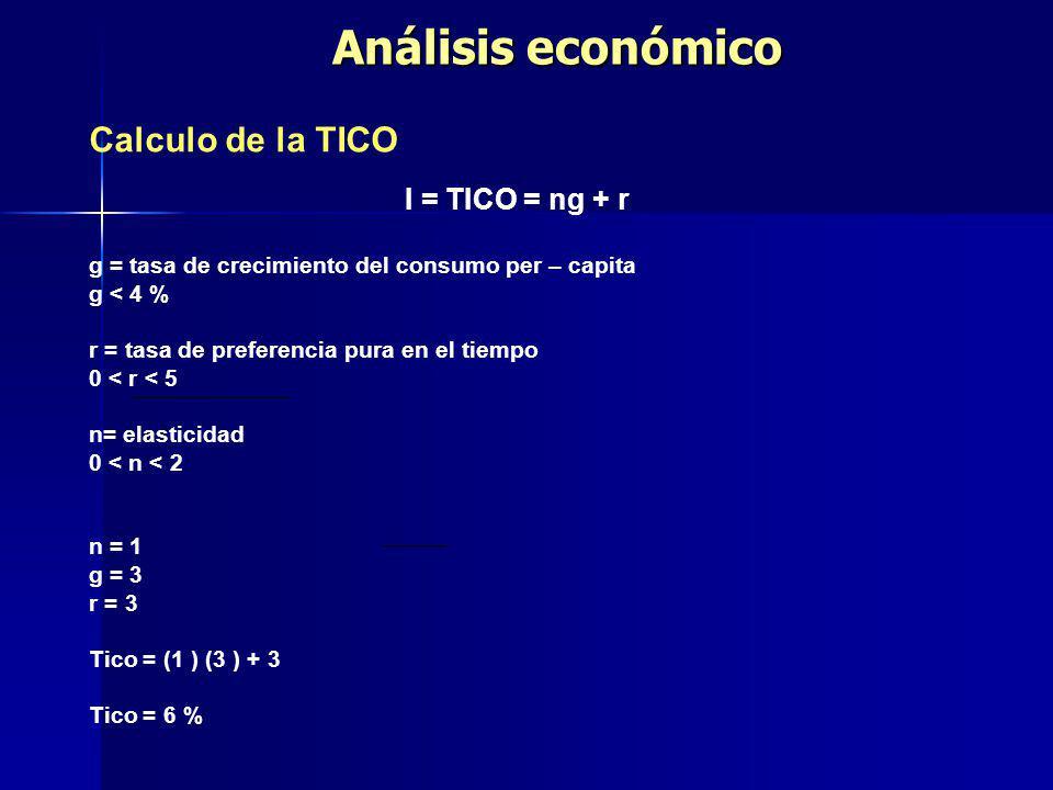 Análisis económico Calculo de la TICO I = TICO = ng + r