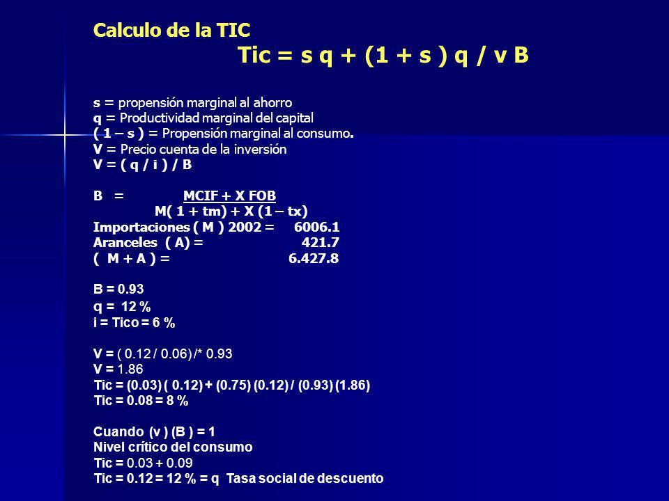 Tic = s q + (1 + s ) q / v B Calculo de la TIC q = 12 %