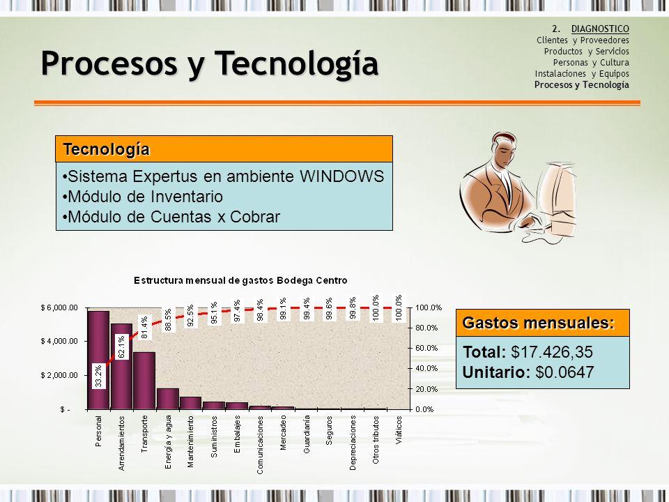 Procesos y Tecnología Tecnología Sistema Expertus en ambiente WINDOWS