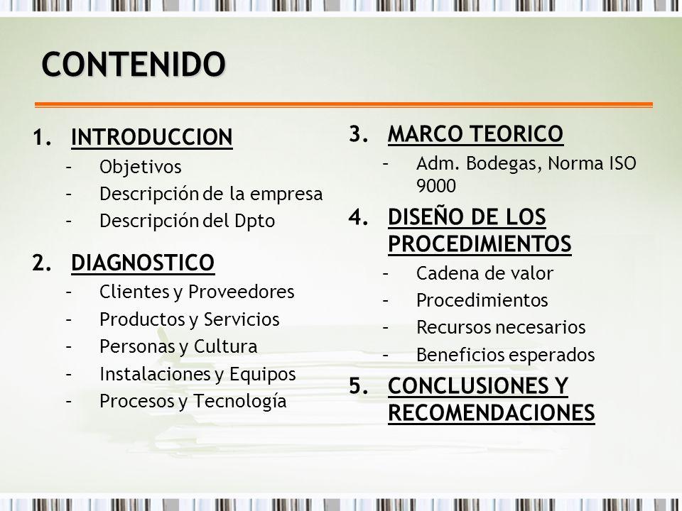 CONTENIDO MARCO TEORICO INTRODUCCION DISEÑO DE LOS PROCEDIMIENTOS